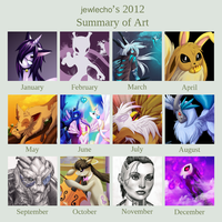 2012 Art Improvement Meme by jewlecho