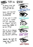 Eye tips by Inui-Purrl