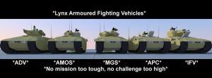 Lynx Armoured Fighting Vehicles. by kaasjager