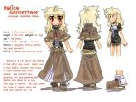 Character sheet - Malice by Porforever