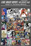Influence Map- Comics V.1 NEW by Bright-Raven