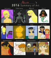 2016 Summary of Art filled by PuddingValkyrie
