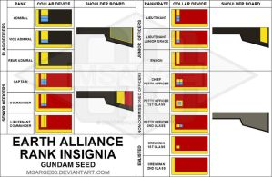Earth Alliance Rank Insignia by mSarge00