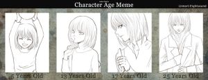 Character Meme - Mello by eightsound