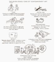 Things I learned about. by Fealasy