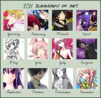 MEME: 2011 Art Summary by rairy