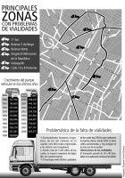 Infografia Vialidades by lizTherion