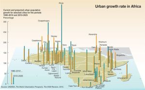 Urban Growth Rate in Africa by FringerFrankie