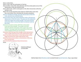 Drawing a Heptagon by EudaemonicPlague