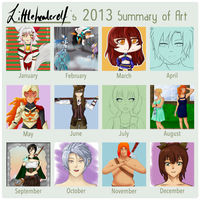 Summary of art 2013 by Kannacchi