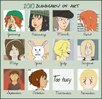 My gallery through the year by NextTrickAnvils