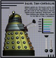 NDP - Dalek Time-Controller by Librarian-bot