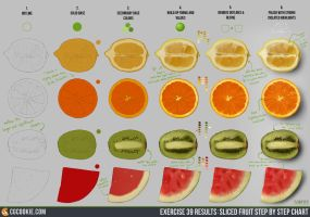 Exercise 39 Results: Sliced Fruit by ConceptCookie
