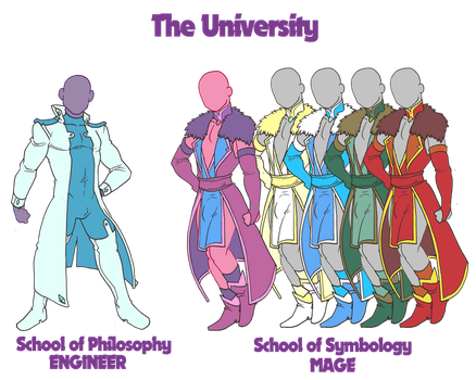 ELCOC - Classes - The University by PedroPmaq