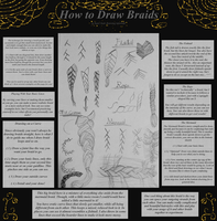 How To Draw Braids Quick Tutorial by Unseenivy253