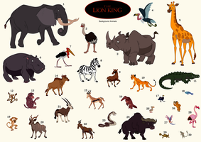 Lion King Background Animals by DawnblueDragon