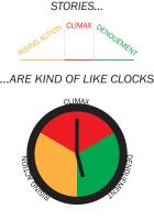 Stories Are Kinda Like Clocks by INFINITE-IDEA