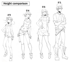Height Comparison by xXBokChoyXx