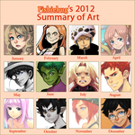 2012 Summary by Fishiebug