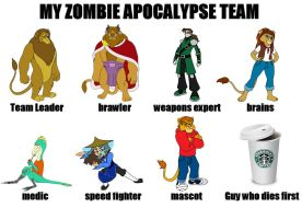 LKHFF Zombie Apocalypse Team by TroyandFriends