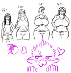 Quickies- Age Groups by alorok