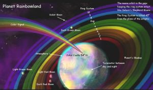 Annotated Rainbowland by Penumbrus