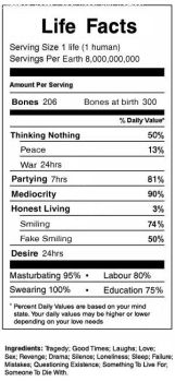 Nutrition Facts of Life by GetYourGrip