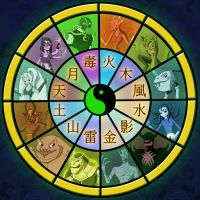 The 12 Demons by Inkheart7