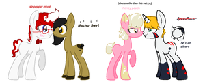 Breedable for Goldenecho by FrankinPoodle