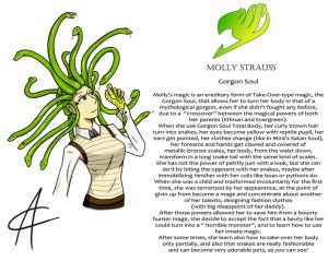 Fairy Tail OC - Molly Strauss - Magic profile