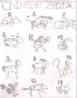 Tribal:Chinese Zodiacs by Tipu4400