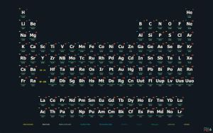 Periodic Table of the Elements Poster an Wallpaper by alponsoo