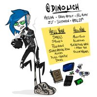 Meet The Artist 2017 by DIN0LICH