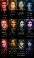 OUAT Zodiacs by MlleRevenant