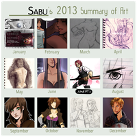 2013 Art Summary... by Sabubu