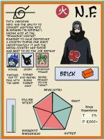 Blind Info Card by Blind-Itachi