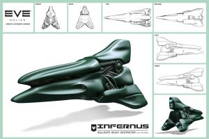 Gallente Infernus Destroyer by CosmoS6173