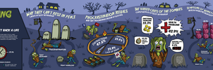 The Waking Dead - Infographic wall mural by JemiDove
