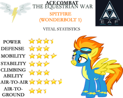Ace Combat: The Equestrian War - Spitfire by SonictheHedgehogPL