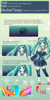 Tutorial:Miku Hatsune-Pigments by MadMetroid