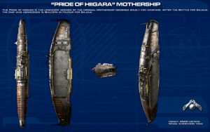 Hiigaran Mothership 'Pride of Hiigara' ortho [new] by unusualsuspex