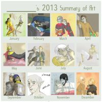 2013 Summary of Art by ImperialCharles