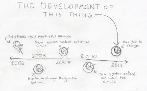 The Development of my Symbol by shadowshot9