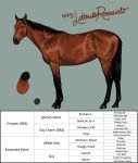 Yearlings: Hip 5 by Greatalmightyqueen