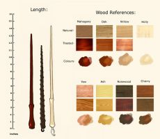 Wand Reference sheet by Hogwarts-Castle
