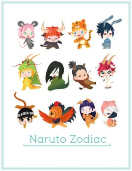 Naruto Zodiac by thoughtshower