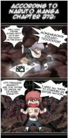 Getting Sasori X'D by Kaoyux