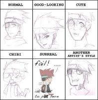 Style Meme With Lavi by mandygugs