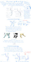 Leg tutorial thing by Karrotcakes