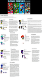 Sonic Future 100 - Character Bio Page -Heroes by SonicRanger-1